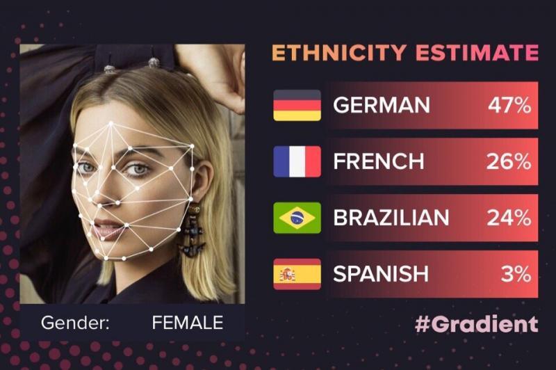 Национальность самых красивых женщин современности по версии Gradient